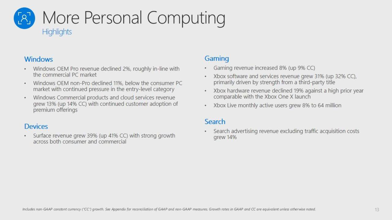 Microsoft Corporation 2019 Q2 - Results - Earnings Call