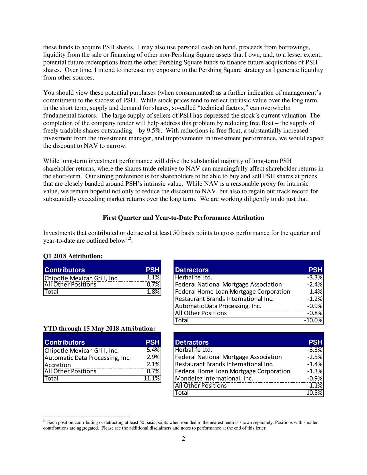 pershing square  bill ackman  q1 2018 investor letter
