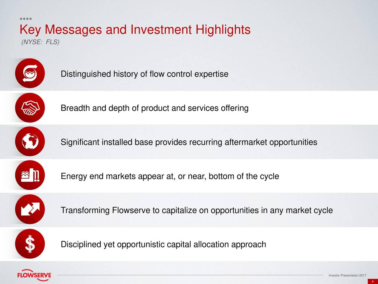 Flowserve (FLS) Investor Presentation - Slideshow (NYSE ...