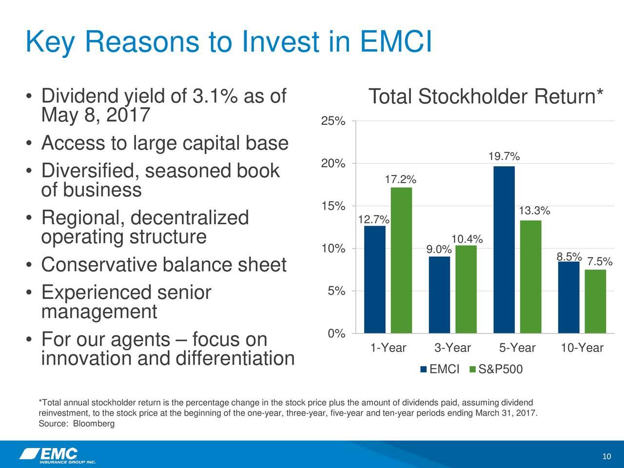 EMC Insurance Group (EMCI) 2017 East Coast IDEAS Investor ...