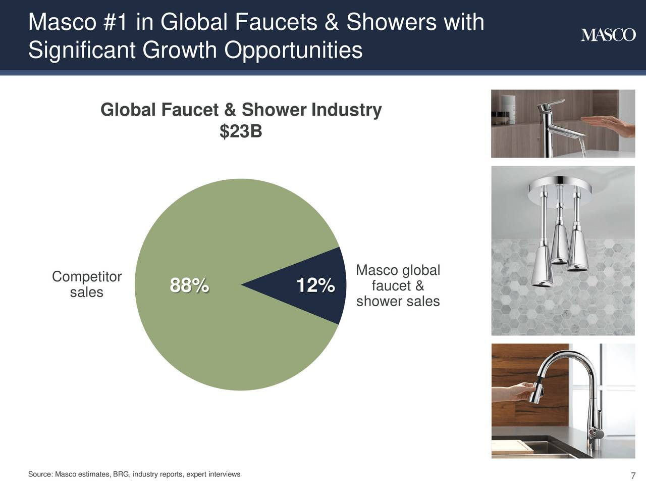 Masco Corporation (MAS) Investor Presentation - Slideshow - Masco ...