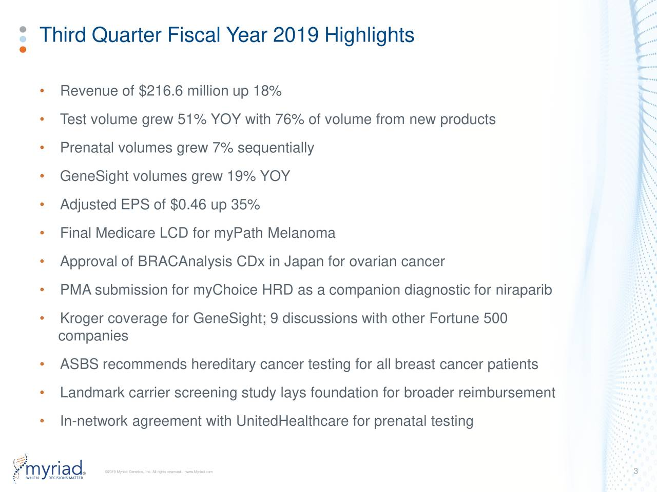 • Revenue of $216.6 million up 18% • Test volume grew 51% YOY with 76% of volume from new products • Prenatal volumes grew 7% sequentially • GeneSight volumes grew 19% YOY • Adjusted EPS of $0.46 up 35% • Final Medicare LCD for myPath Melanoma • Approval of BRACAnalysis CDx in Japan for ovarian cancer • PMA submission for myChoice HRD as a companion diagnostic for niraparib • Kroger coverage for GeneSight; 9 discussions with other Fortune 500 companies • ASBS recommends hereditary cancer testing for all breast cancer patients • Landmark carrier screening study lays foundation for broader reimbursement • In-network agreement with UnitedHealthcare for prenatal testing ©2019 Myriad Genetics, Inc. All rights reserved.. www.Myriad.com 3
