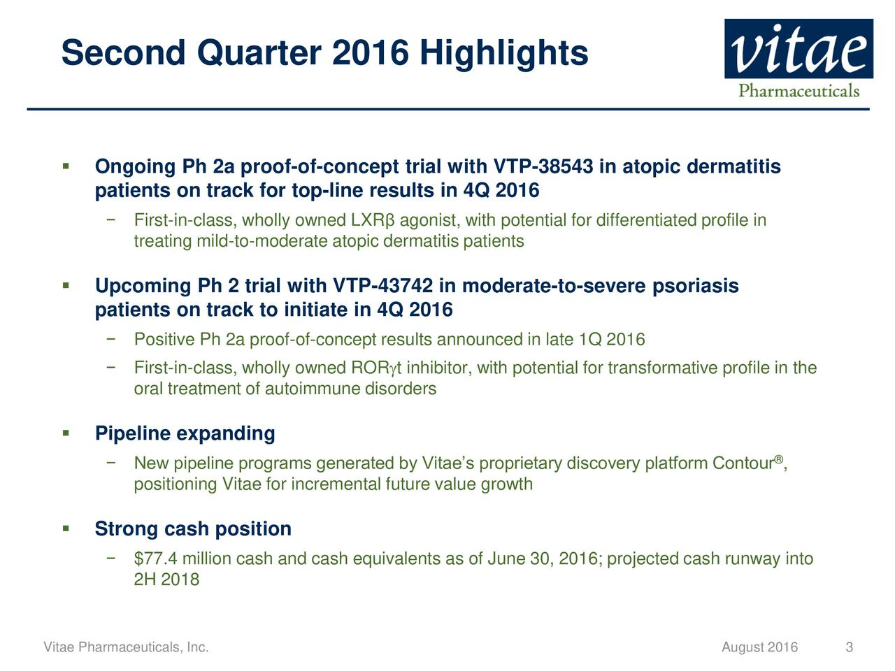 Ongoing Ph 2a proof-of-concept trial with VTP-38543 in atopic dermatitis patients on track for top-line results in 4Q 2016 First-in-class, wholly owned LXR agonist, with potential for differentiated profile in treating mild-to-moderate atopic dermatitis patients Upcoming Ph 2 trial with VTP-43742 in moderate-to-severe psoriasis patients on track to initiate in 4Q 2016 Positive Ph 2a proof-of-concept results announced in late 1Q 2016 First-in-class, wholly owned RORt inhibitor, with potential for transformative profile in the oral treatment of autoimmune disorders Pipeline expanding New pipeline programs generated by Vitaes proprietary discovery platform Contour , positioning Vitae for incremental future value growth Strong cash position $77.4 million cash and cash equivalents as of June 30, 2016; projected cash runway into 2H 2018 Vitae Pharmaceuticals, Inc. August 2016 3