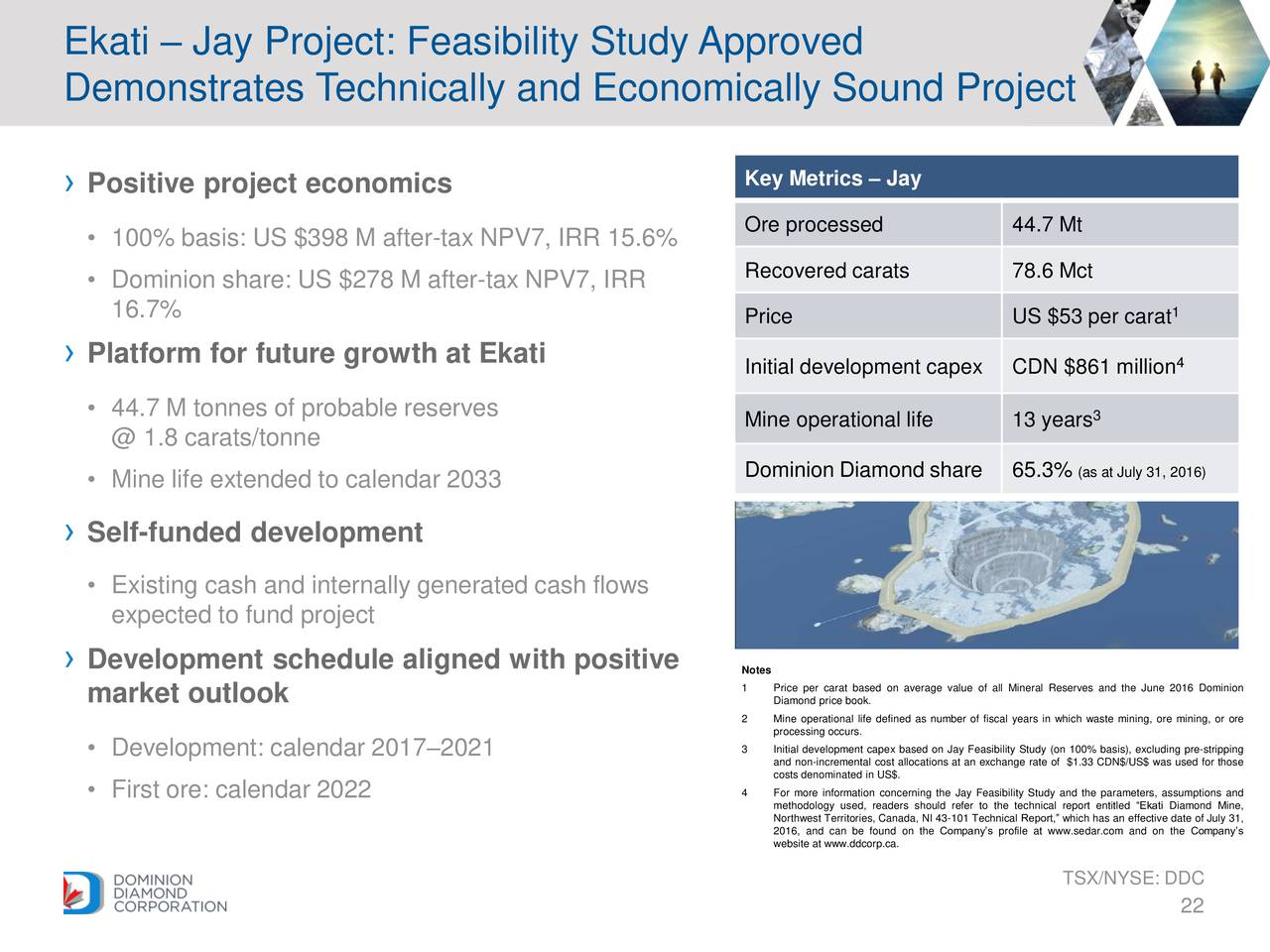 project feasibilty and npv