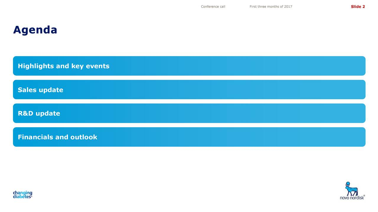 Agenda 4,10 3,50 Highlights and key events Sales update R&D update Financials and outlook 4,72 5,05