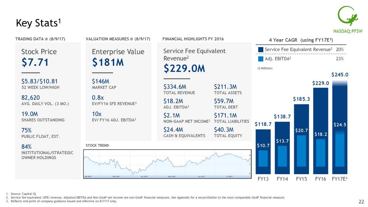 4m Trading, Inc. in Long Beach, CA   Company Info & Reviews