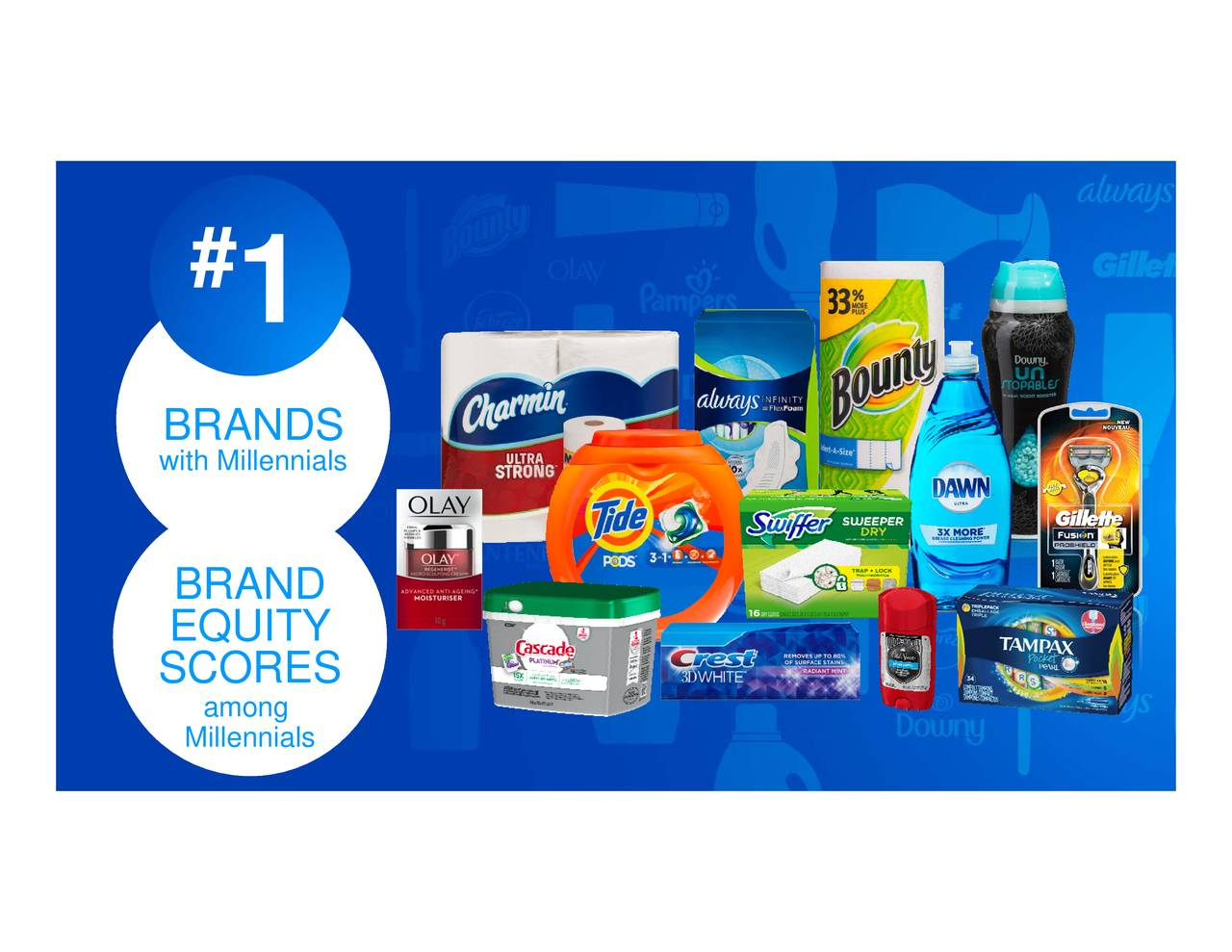 ethical issues in procter gamble Ethical performance.