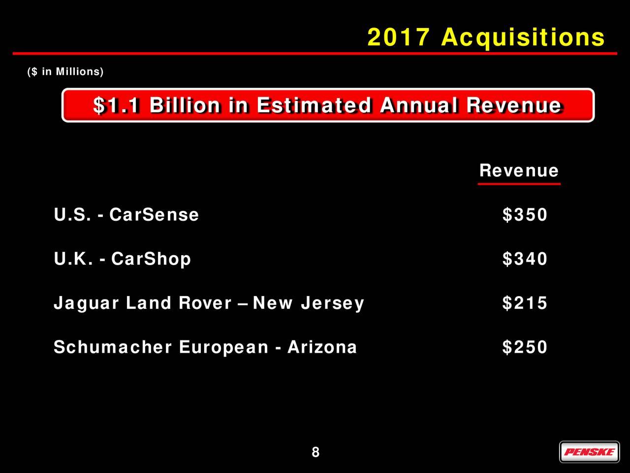 Penske Automotive Group Inc 2017 Q2 Results Earnings