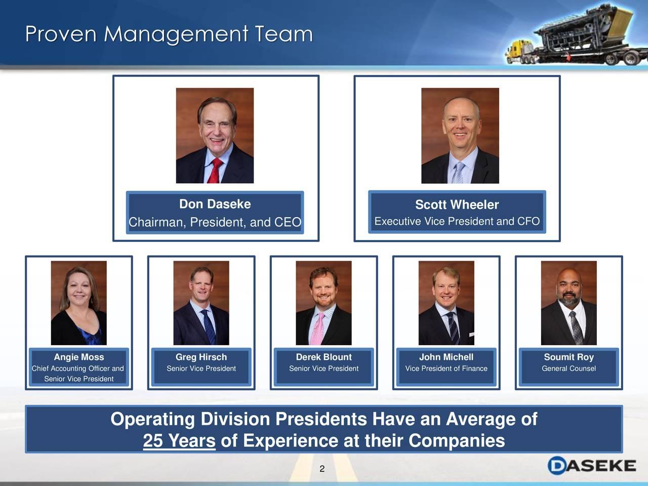 Proven Management Team
