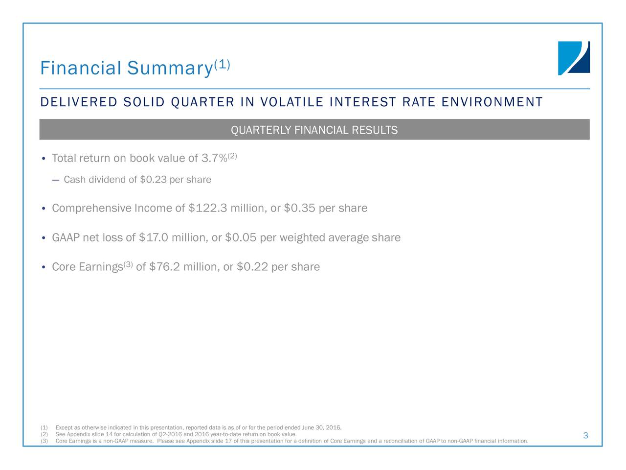 DELIVERED SOLID QUARTER IN VOLATILE INTEREST RATE ENVIRONMENT QUARTERLY FINANCIAL RESULTS Total return on book value of 3.7% (2) Cash dividend of $0.23 per share Comprehensive Income of $122.3 million, or $0.35 per share GAAP net loss of $17.0 million, or $0.05 per weighted average share Core Earnings (3of $76.2 million, or $0.22 per share (1)Except as otherwise indicated in this presentation, reported data is as of or for the period ended June 30, 2016. (3)Core Earnings is a non-GAAP measure. Please see Appendix slide 17 of this presentation for a definition of Core Earnings and a reconciliation of GAAP to non-GAAP financial information.