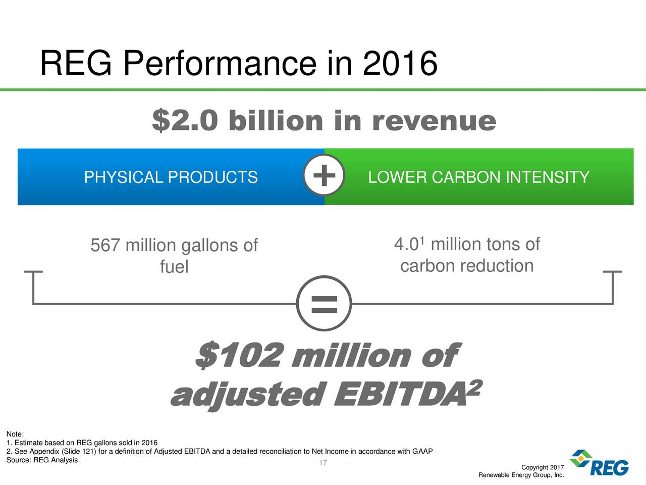 renewable energy group (regi) investor presentation - slideshow