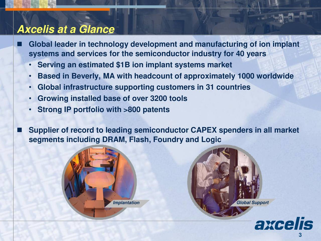  Global leader in technology development and manufacturing of ion implant systems and services for the semiconductor industry for 40 years • Serving an estimated $1B ion implant systems market • Based in Beverly, MA with headcount of approximately 1000 worldwide • Global infrastructure supporting customers in 31 countries • Growing installed base of over 3200 tools • Strong IP portfolio with >800 patents  Supplier of record to leading semiconductor CAPEX spenders in all market segments including DRAM, Flash, Foundry and Logic Implantation Global Support 3