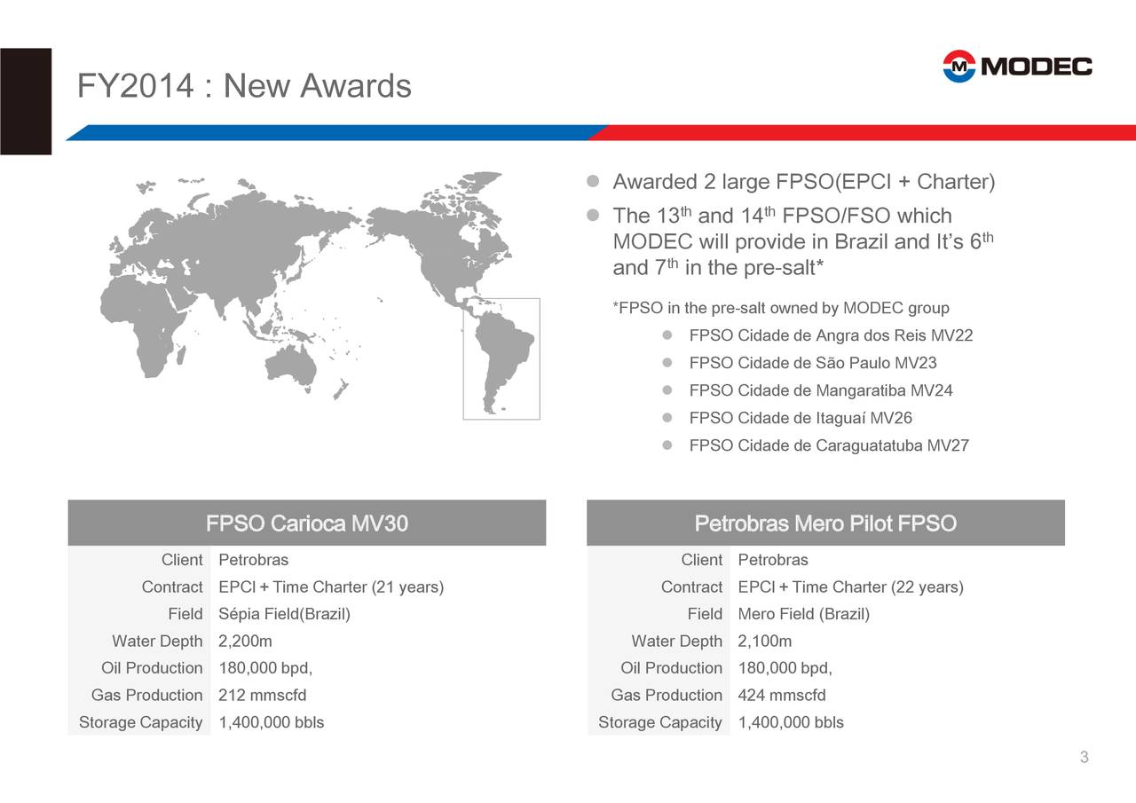 FY2014 : New Awards