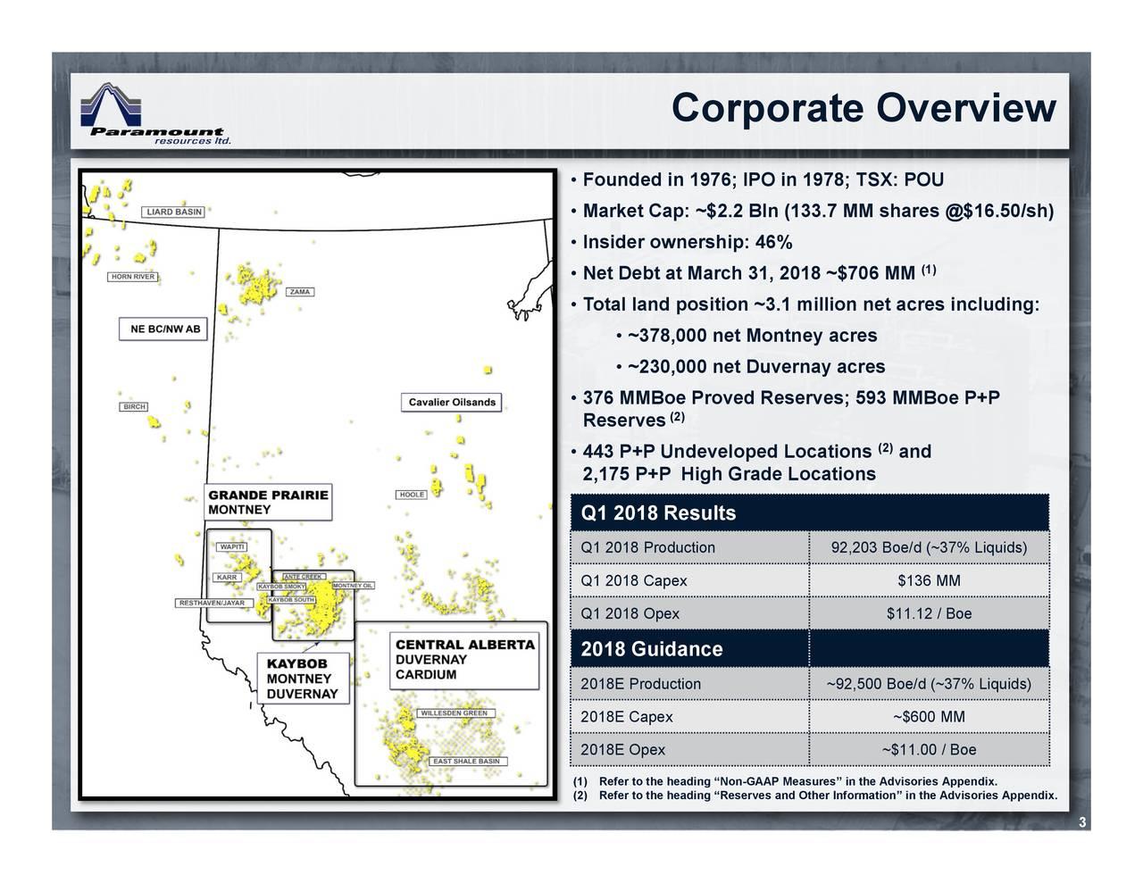 . ppendix. Advisories Appendix (1) and oe/d (~37% Liquids) (~37% Liquids) (2) Corporate Overview (2) •37•8,00,n00tMetnDnveyrnayeacres FouMndaIdsnCeaT:etIeOthna1c73ti7S32,17Q1 2Q11288 esoulsin80G8Eidoducei92,203 B $136~92,500 Be • • • • • • • (1)(2fer hetheianNo-sAvesMaenadsu