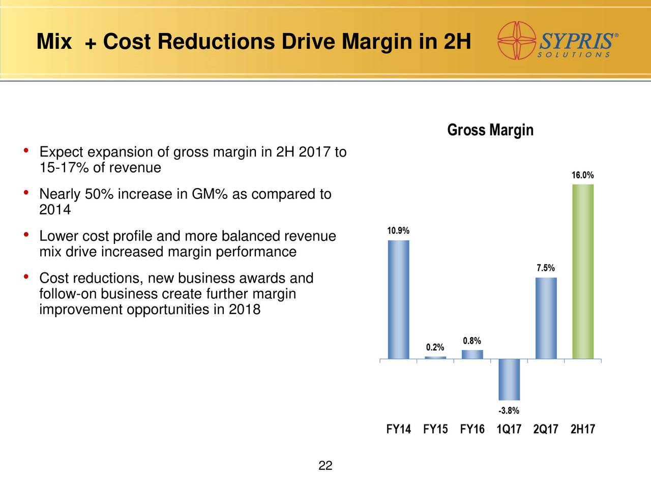 business revenue and target gross margin Markup vs gross margin: which is preferable though markup is often used by operations or sales departments to set prices it often overstates the profitability of the transaction mathematically, markup is always a larger number when compared to the gross margin consequently, non-financial individuals think they are obtaining a larger profit than is often the case.