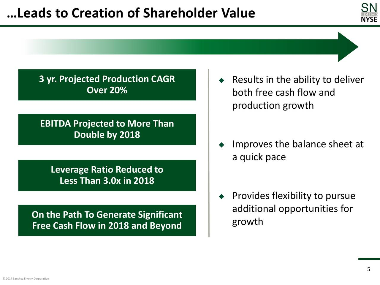 ten ways to create shareholder value