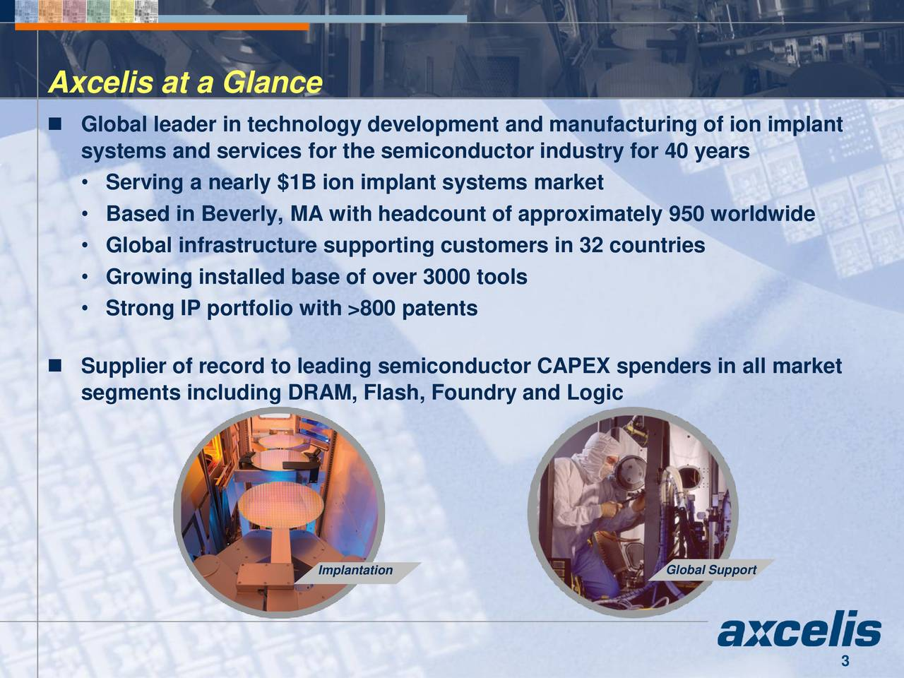  Global leader in technology development and manufacturing of ion implant systems and services for the semiconductor industry for 40 years • Serving a nearly $1B ion implant systems market • Based in Beverly, MA with headcount of approximately 950 worldwide • Global infrastructure supporting customers in 32 countries • Growing installed base of over 3000 tools • Strong IP portfolio with >800 patents  Supplier of record to leading semiconductor CAPEX spenders in all market segments including DRAM, Flash, Foundry and Logic Implantation Global Support 3