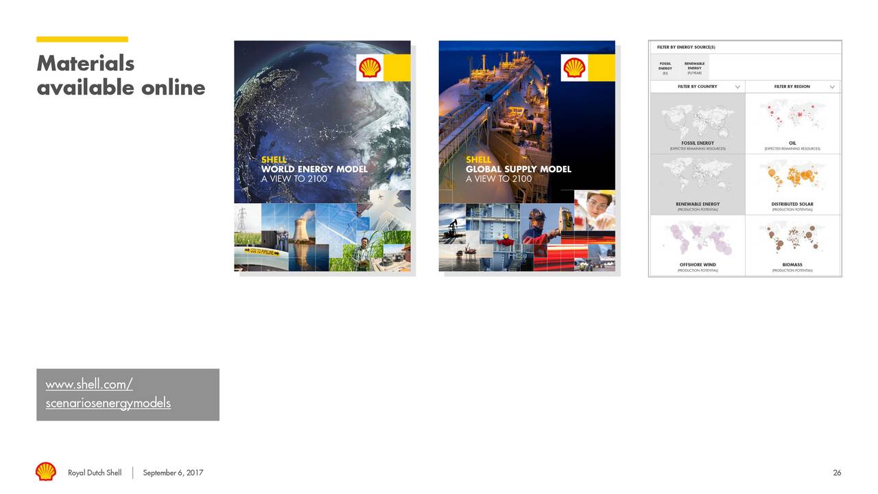 investing analysis for royal dutch shell Royal dutch shell share chat and share discussion board featuring the  latest investing views, opinion and debate from our forum users and external.
