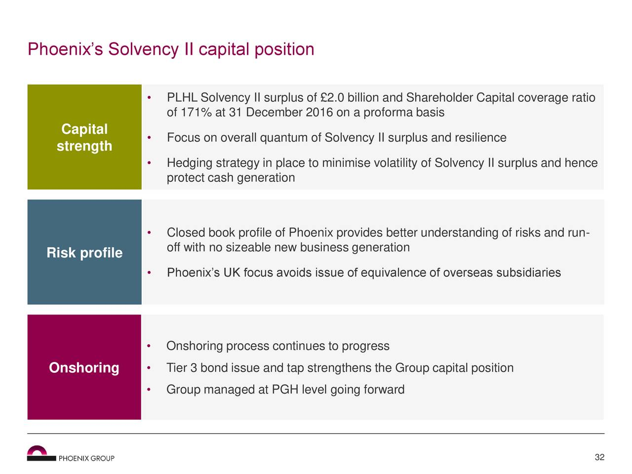 phoenix group holdings dividend